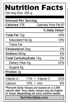 gazpachonutrition