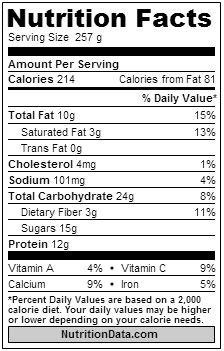 mochalatteenutrition